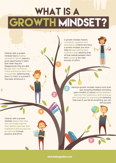 what is a growth mindset.jpg